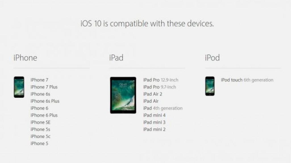 Обновление iOS 10. Поддерживаемые устройства