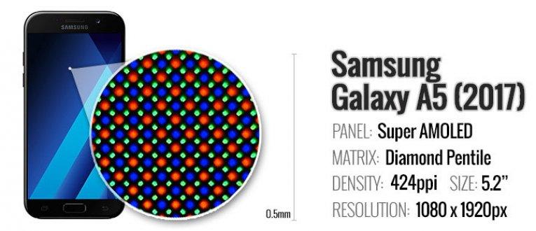 Дисплей Samsung Galaxy A5 (2017)