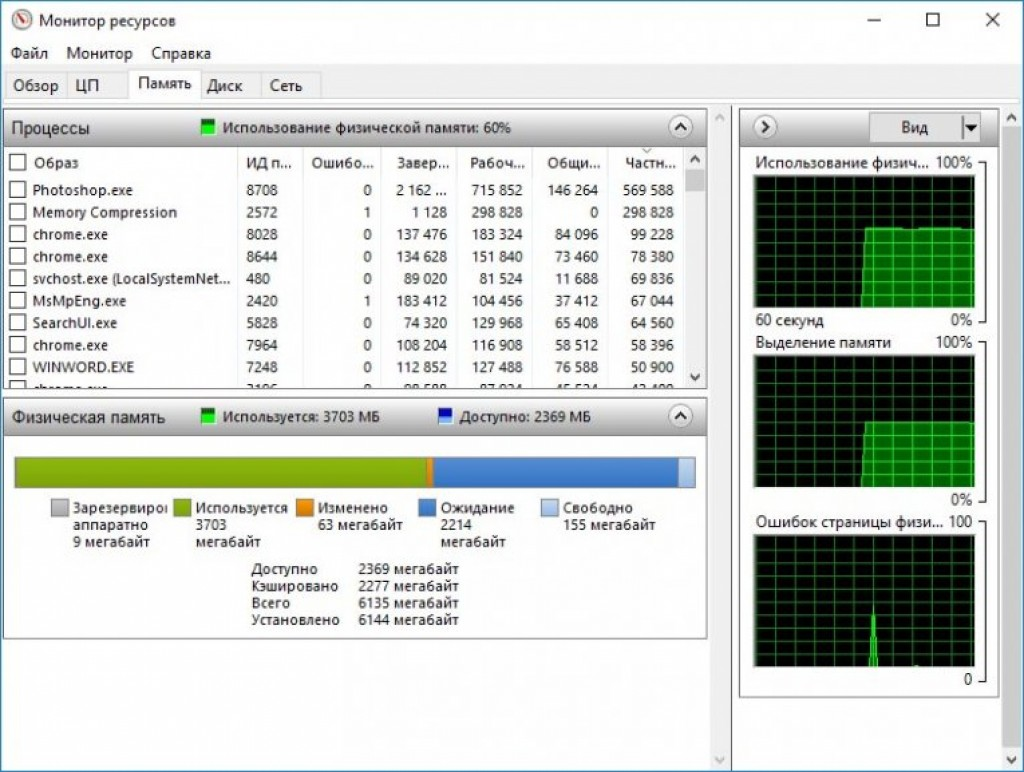 Монитор ресурсов - оперативная память
