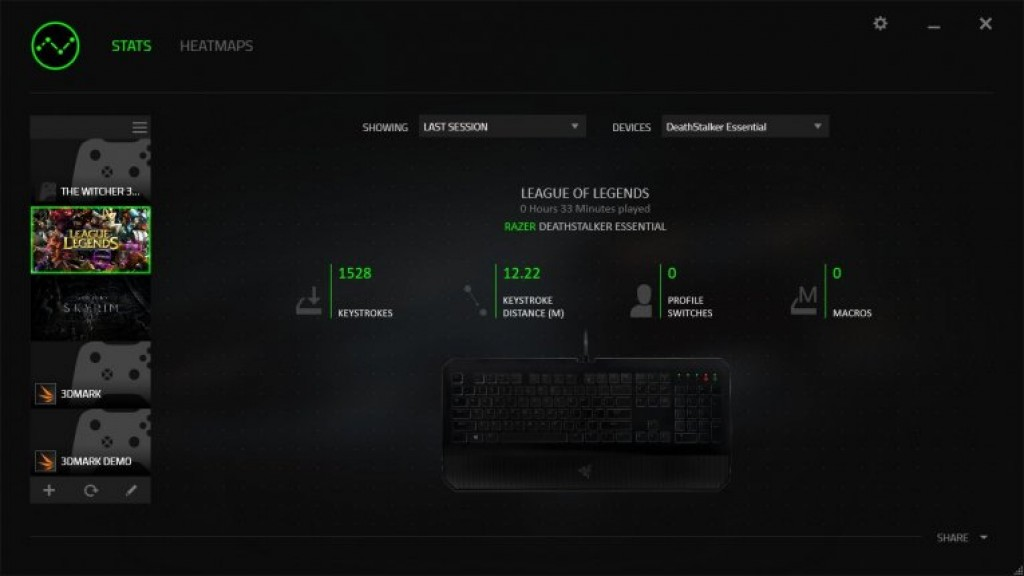 Razer Synapse для DeathStalker Essential