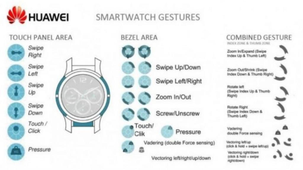 Патент Huawei Watch 3