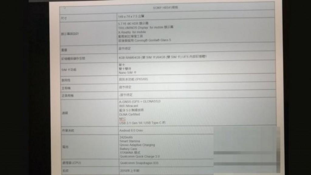 Характеристики Sony Xperia XZ Premium 2