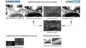 Патентные снимки Samsung