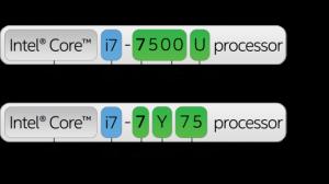 Модельный номер процессора Intel