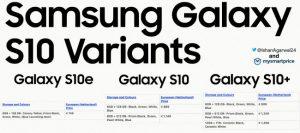 Предстоящие модели Galaxy S10 Plus