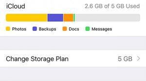 Резервная копия iPhone в iCloud